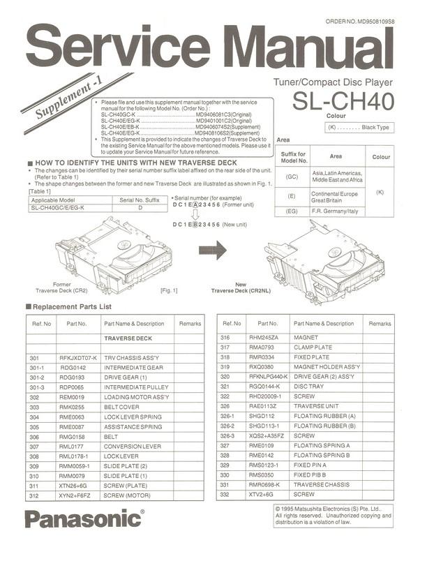 Panasonic Ch40 инструкция - фото 9