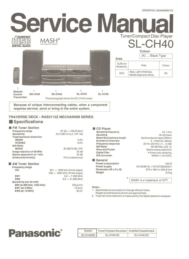 Panasonic ch40 инструкция