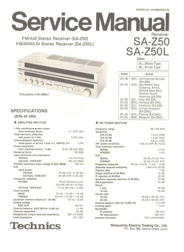 SA-Z50 Technics Service Manual HighQualityManuals com